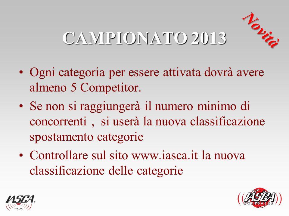 CAMPIONATO 2013 Novità. Ogni categoria per essere attivata dovrà avere almeno 5 Competitor.