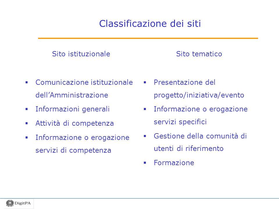 Classificazione dei siti