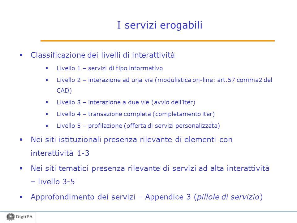 I servizi erogabili Classificazione dei livelli di interattività