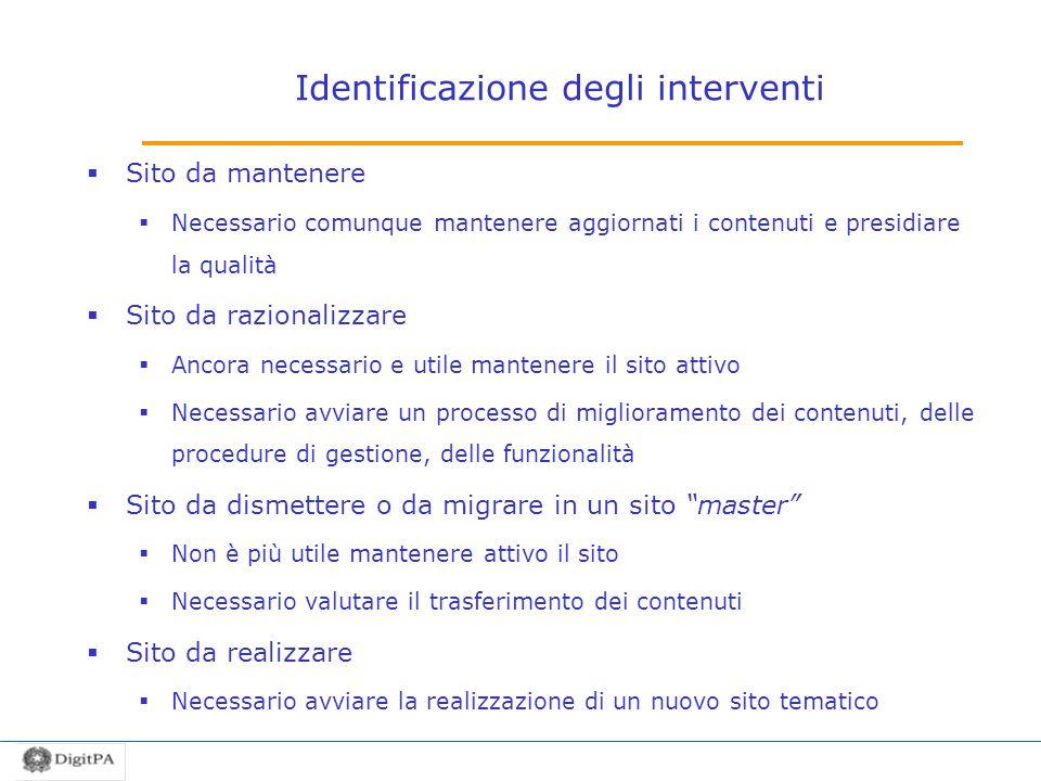 Identificazione degli interventi
