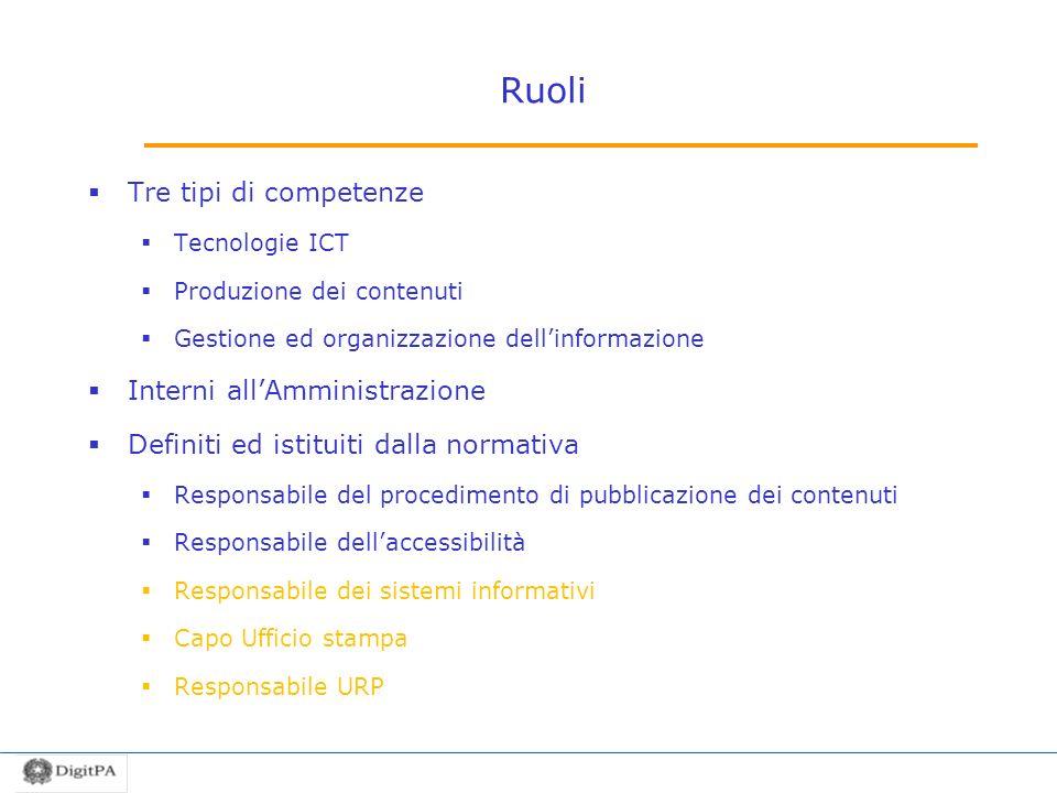 Ruoli Tre tipi di competenze Interni all'Amministrazione
