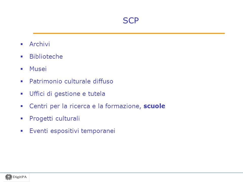 SCP Archivi Biblioteche Musei Patrimonio culturale diffuso