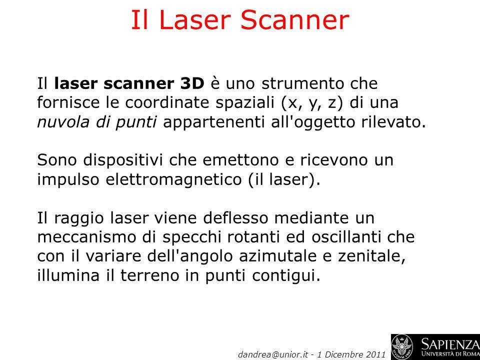 Il Laser Scanner