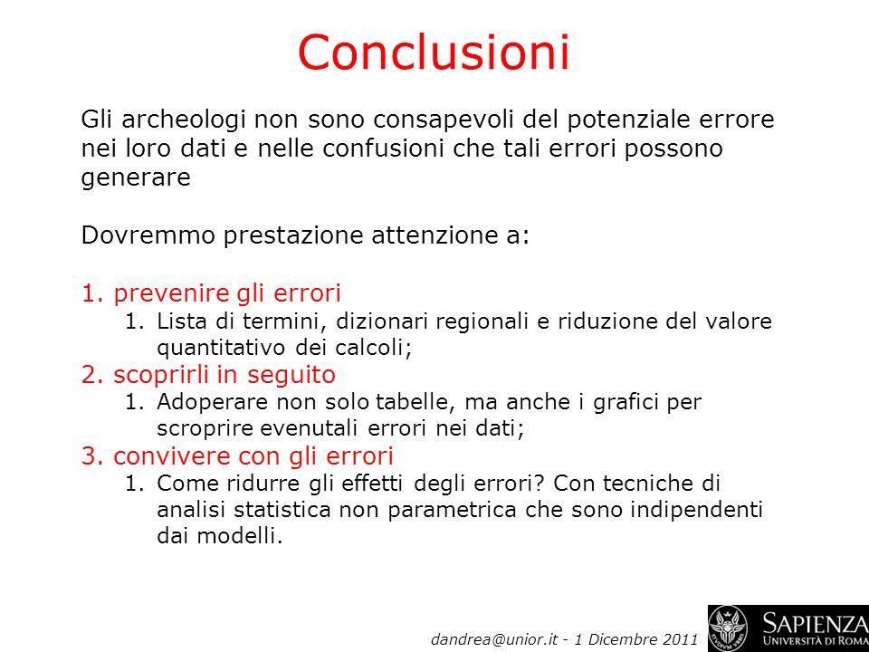 Conclusioni Gli archeologi non sono consapevoli del potenziale errore nei loro dati e nelle confusioni che tali errori possono generare.