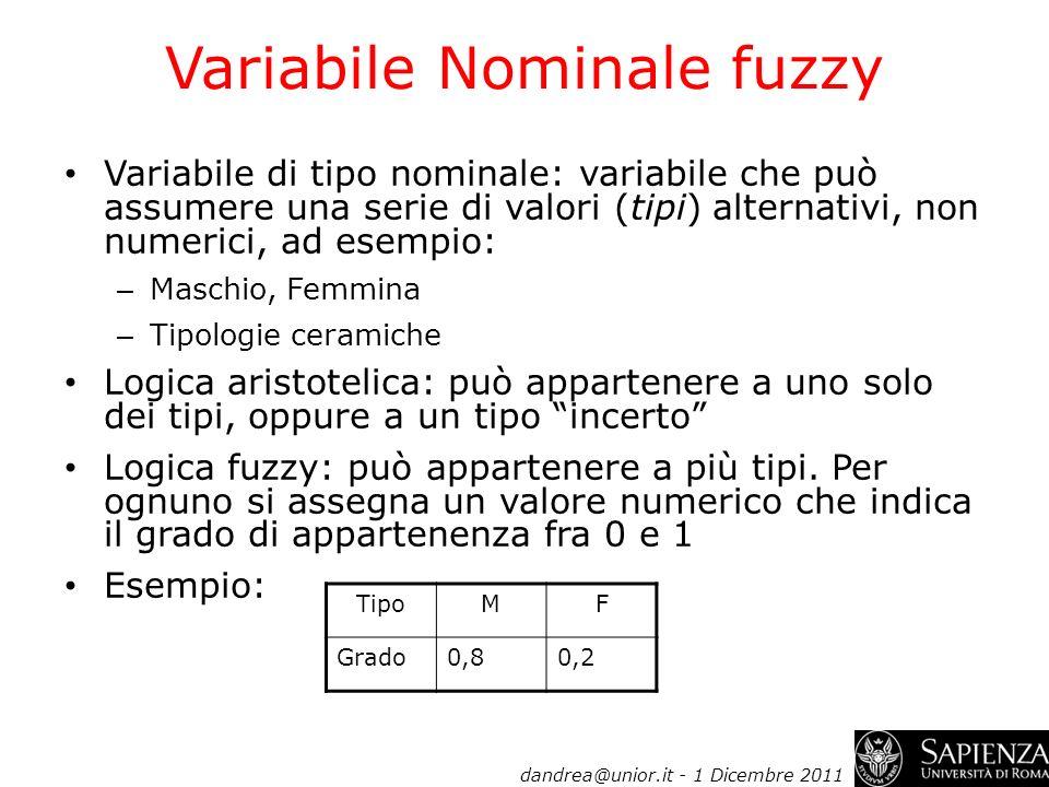 Variabile Nominale fuzzy