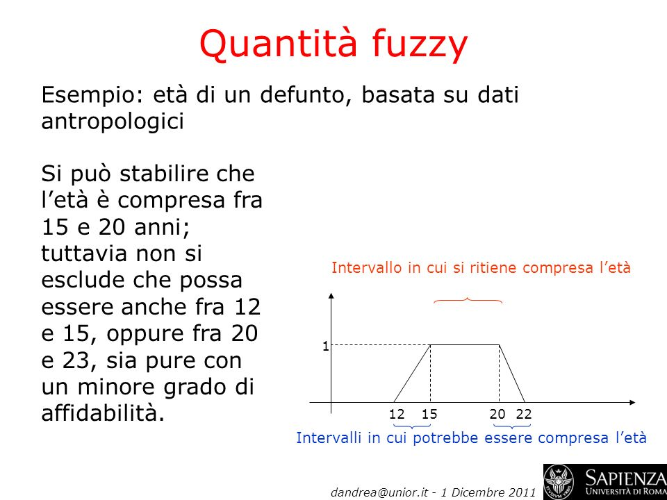 Quantità fuzzyEsempio: età di un defunto, basata su dati antropologici.