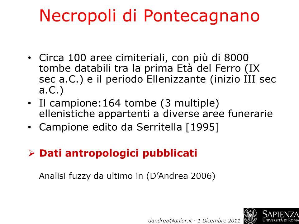 Necropoli di Pontecagnano