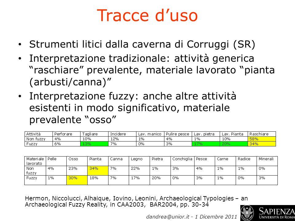 Tracce d'uso Strumenti litici dalla caverna di Corruggi (SR)