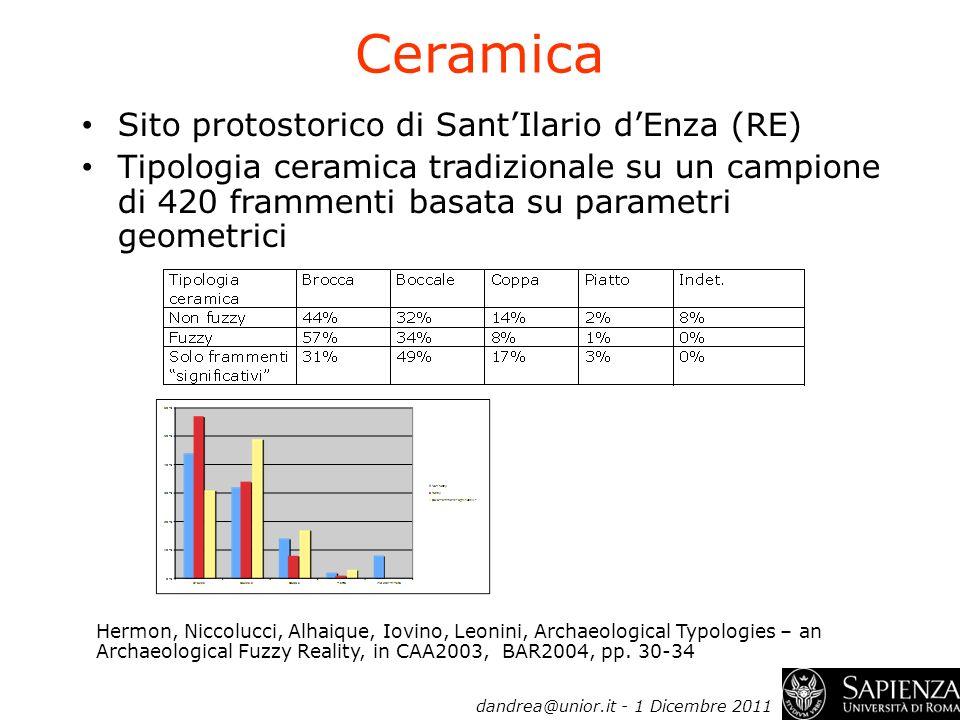 Ceramica Sito protostorico di Sant'Ilario d'Enza (RE)