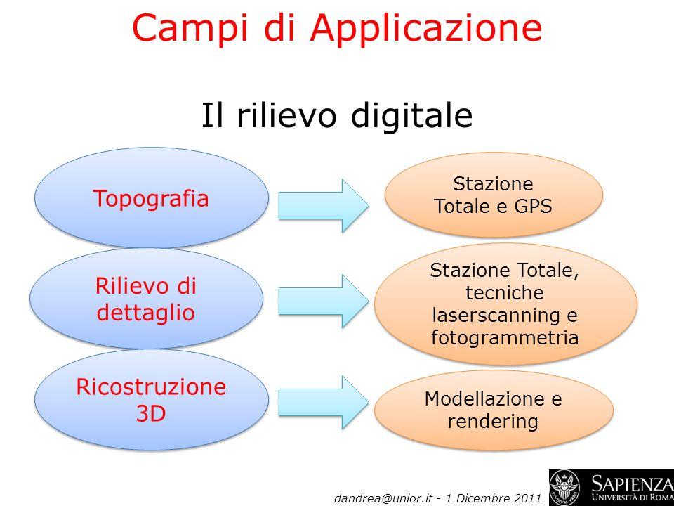 Campi di Applicazione Il rilievo digitale Topografia