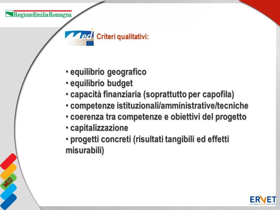 equilibrio geografico equilibrio budget