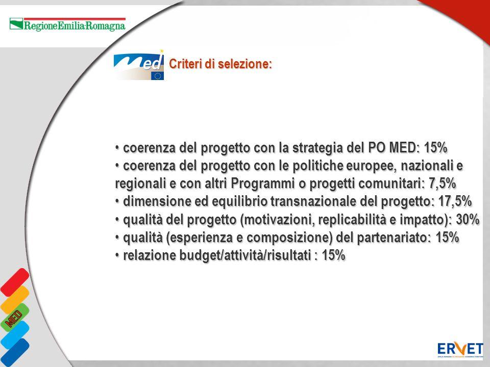 coerenza del progetto con la strategia del PO MED: 15%