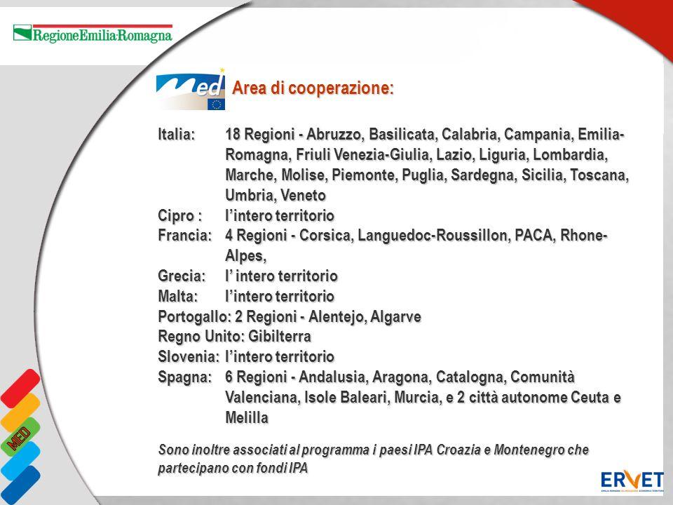 Area di cooperazione: