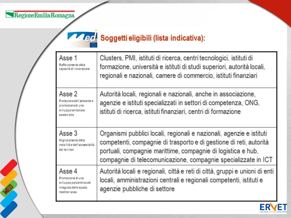 Soggetti eligibili (lista indicativa):