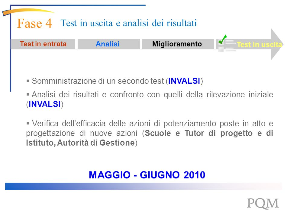 Fase 4 Test in uscita e analisi dei risultati MAGGIO - GIUGNO 2010