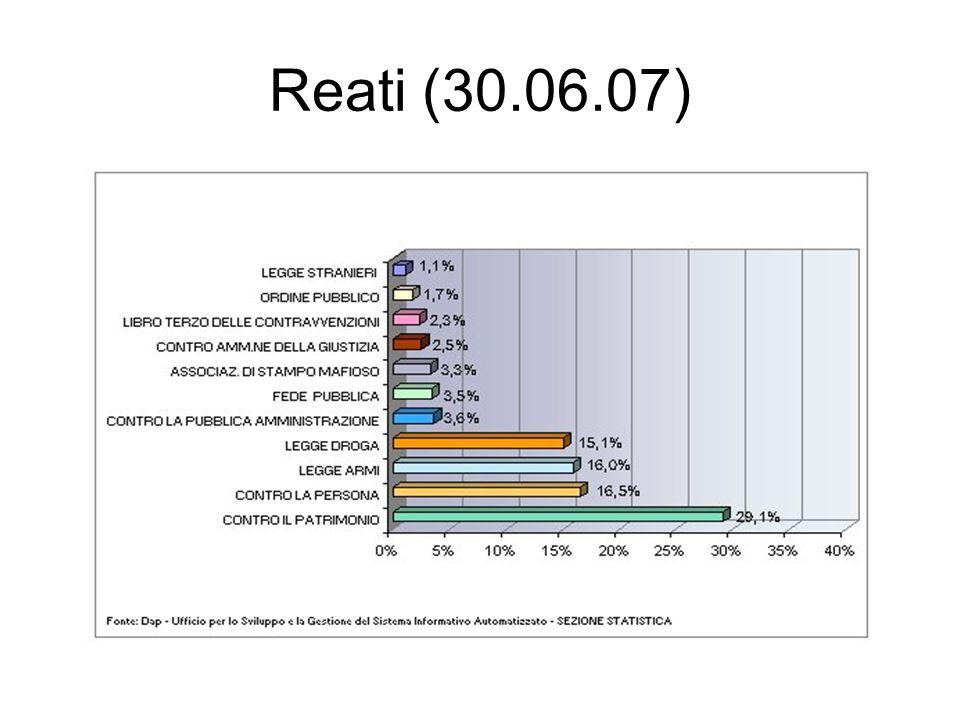 Reati (30.06.07)