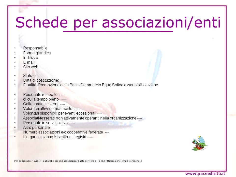 Schede per associazioni/enti