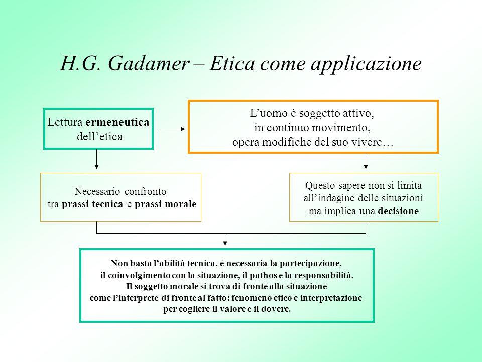 H.G. Gadamer – Etica come applicazione