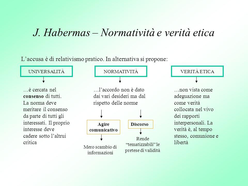 J. Habermas – Normatività e verità etica