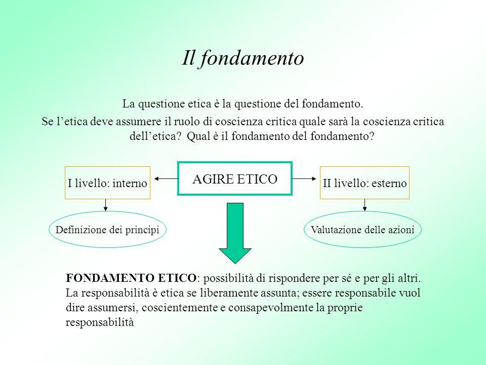 Il fondamento AGIRE ETICO