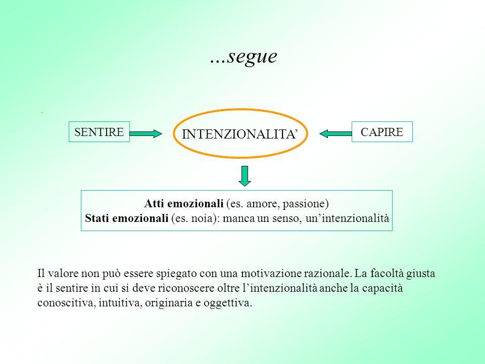 …segue INTENZIONALITA' SENTIRE CAPIRE