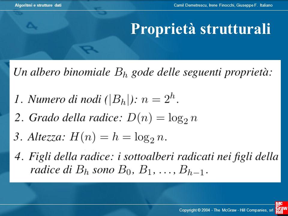 Proprietà strutturali