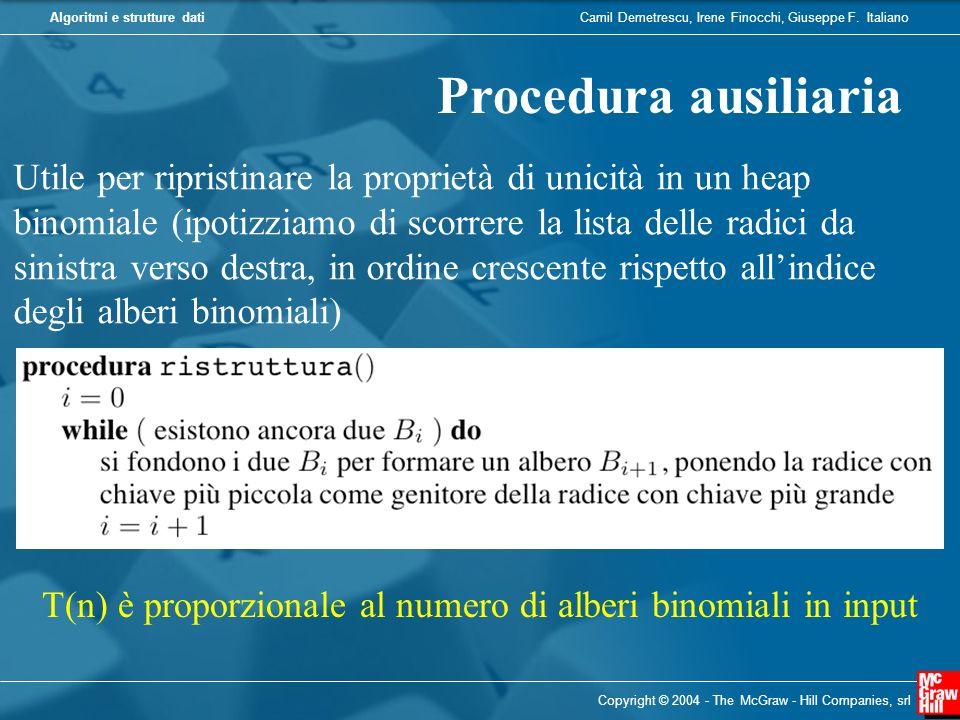 Procedura ausiliaria