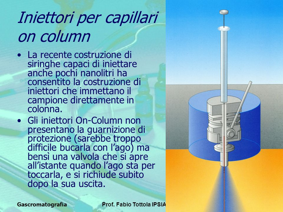 Iniettori per capillari on column