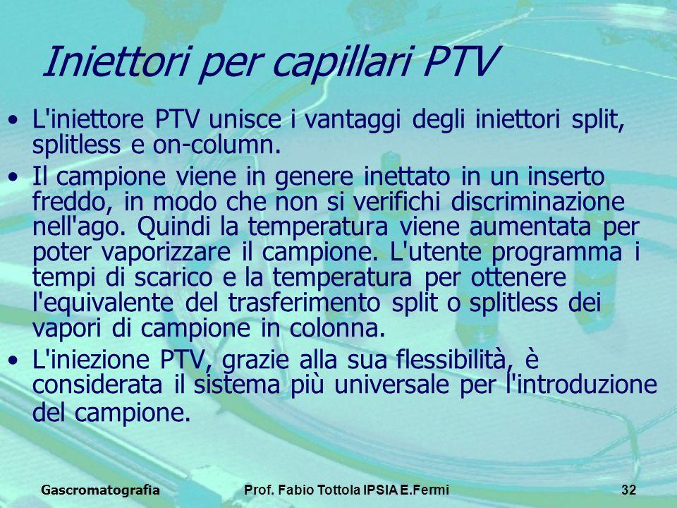 Iniettori per capillari PTV
