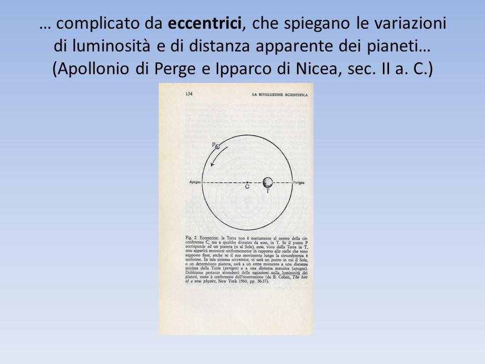 … complicato da eccentrici, che spiegano le variazioni di luminosità e di distanza apparente dei pianeti… (Apollonio di Perge e Ipparco di Nicea, sec.