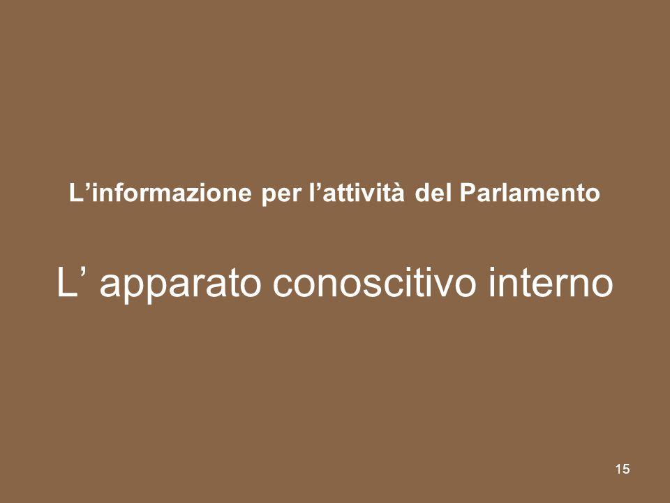 L'informazione per l'attività del Parlamento L' apparato conoscitivo interno