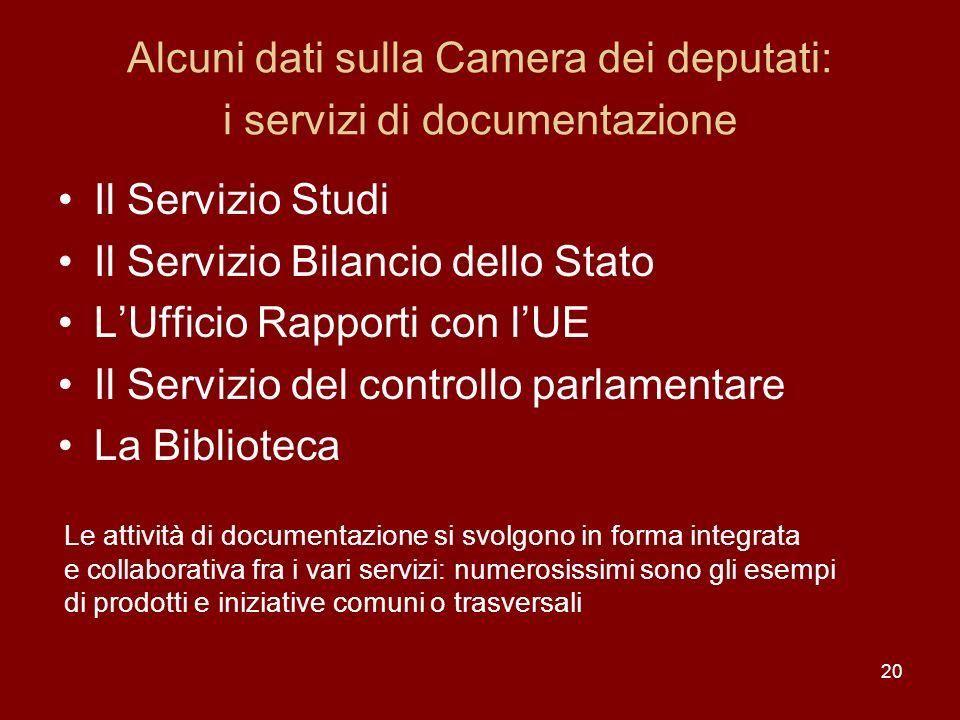 Alcuni dati sulla Camera dei deputati: i servizi di documentazione
