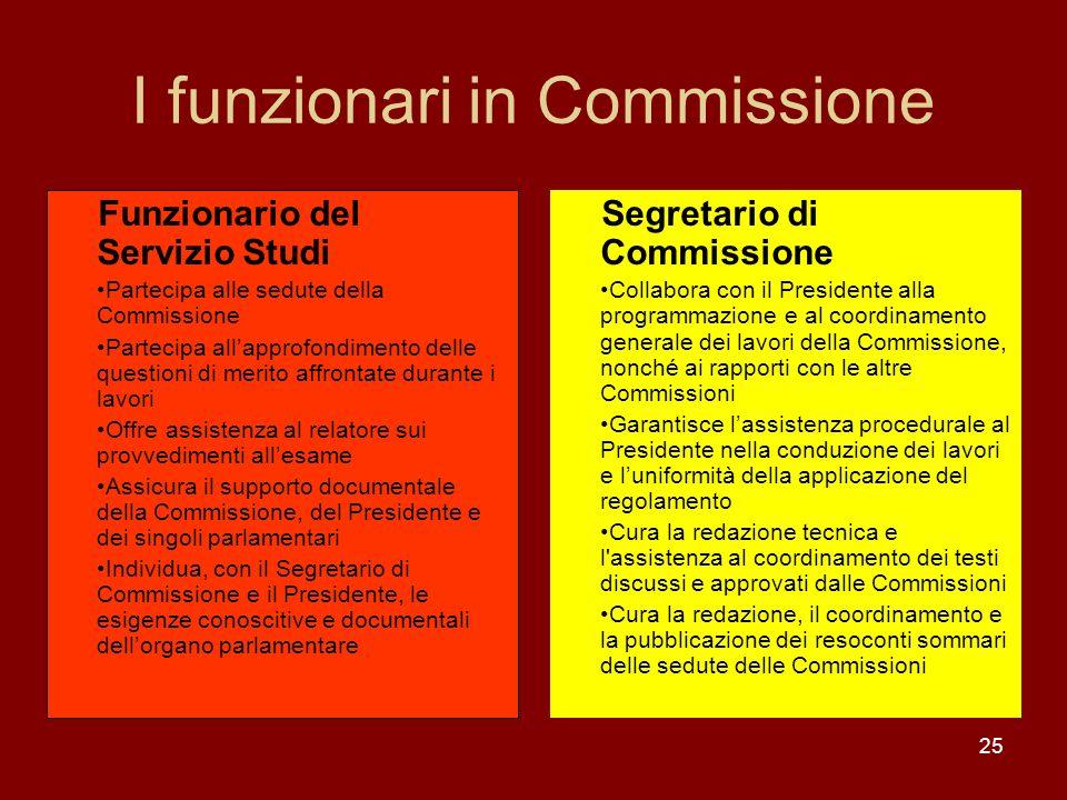 I funzionari in Commissione
