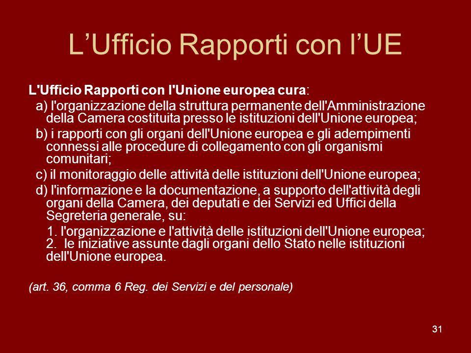 L'Ufficio Rapporti con l'UE