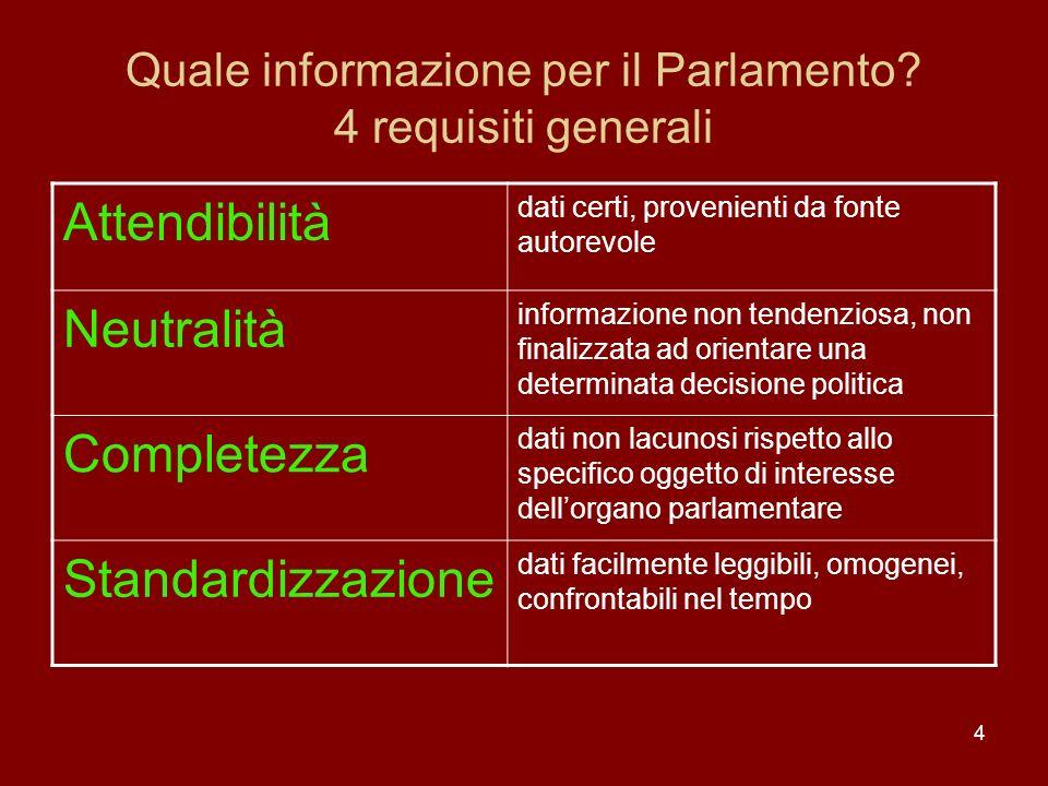 Quale informazione per il Parlamento 4 requisiti generali