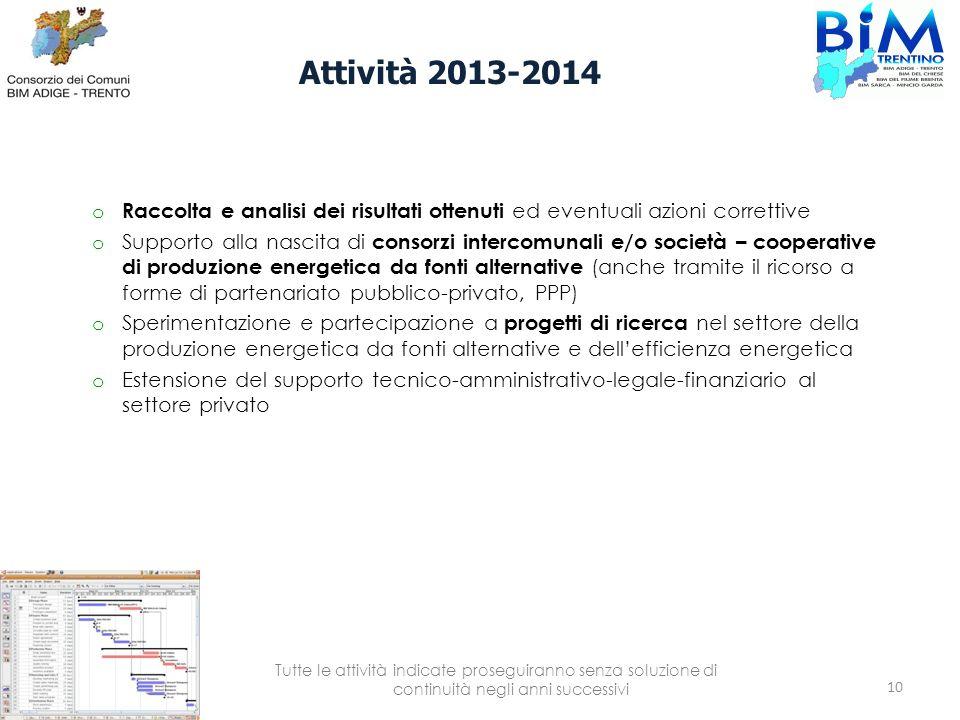 Attività 2013-2014Raccolta e analisi dei risultati ottenuti ed eventuali azioni correttive.