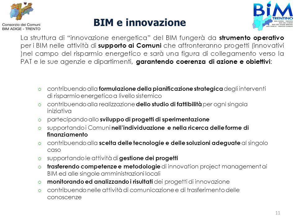 BIM e innovazione