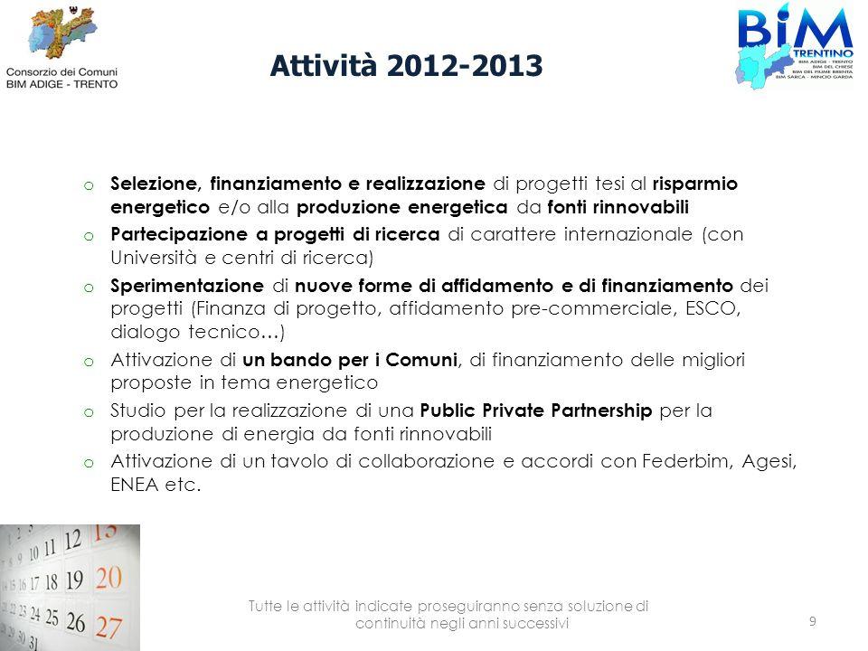 Attività 2012-2013
