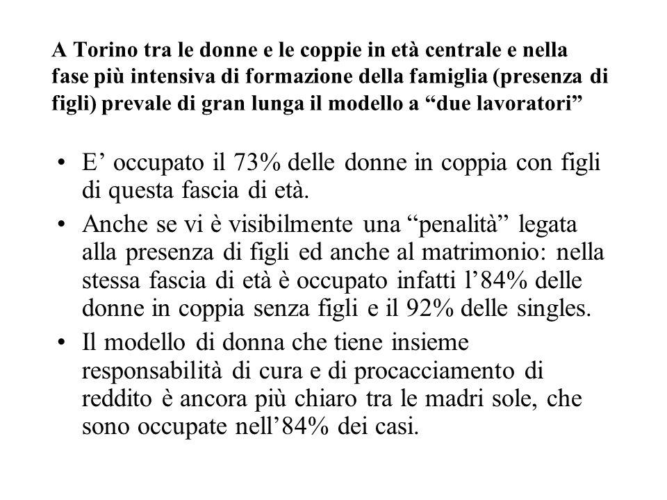 A Torino tra le donne e le coppie in età centrale e nella fase più intensiva di formazione della famiglia (presenza di figli) prevale di gran lunga il modello a due lavoratori