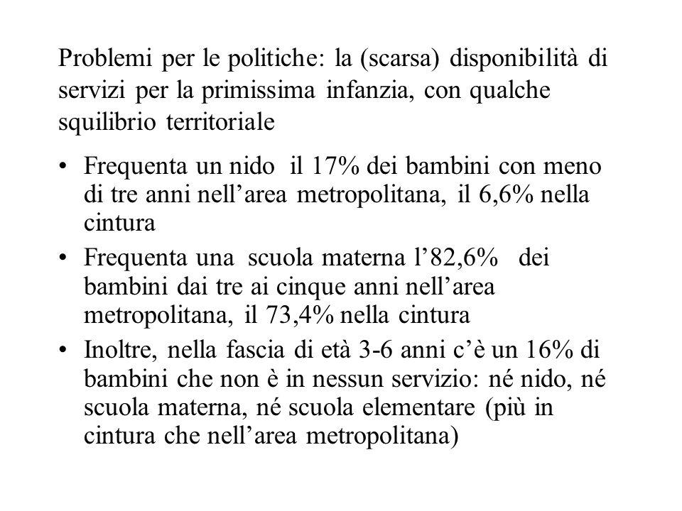 Problemi per le politiche: la (scarsa) disponibilità di servizi per la primissima infanzia, con qualche squilibrio territoriale