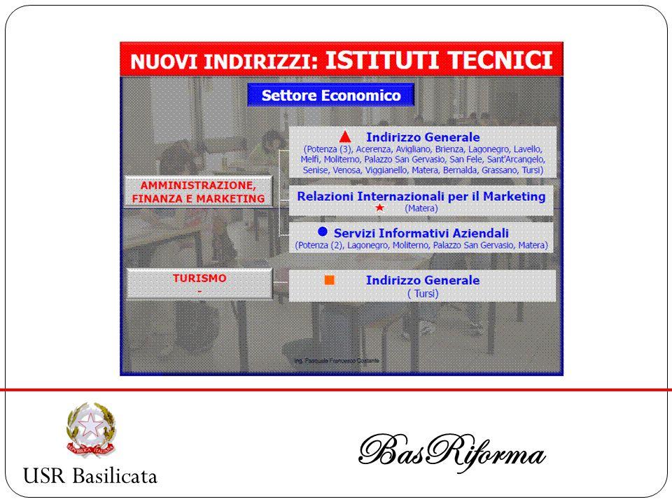 BasRiforma USR Basilicata