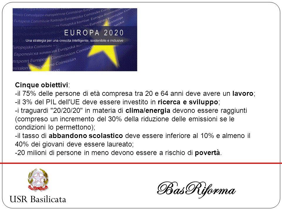 BasRiforma USR Basilicata Cinque obiettivi: