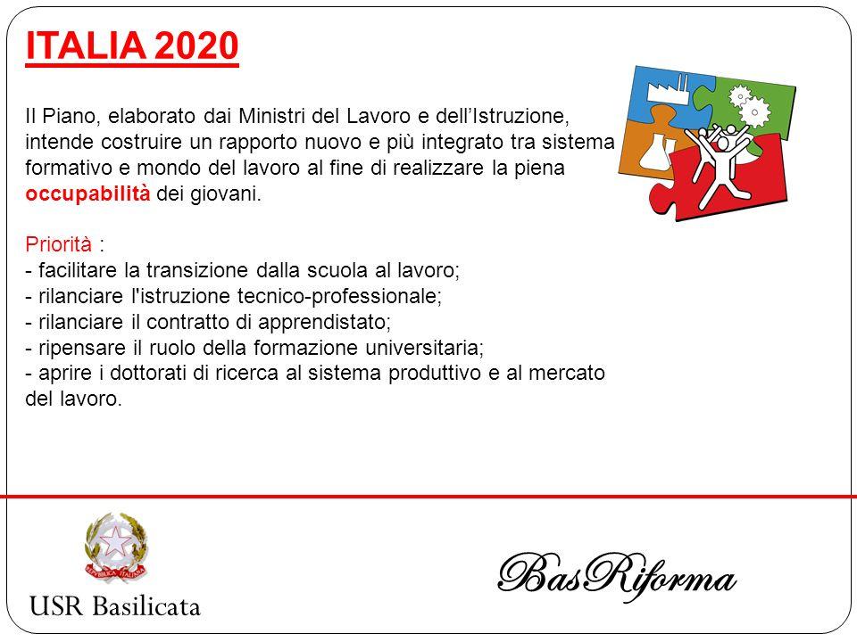 BasRiforma ITALIA 2020 USR Basilicata