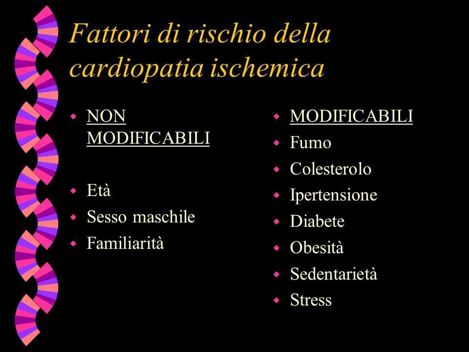 Fattori di rischio della cardiopatia ischemica