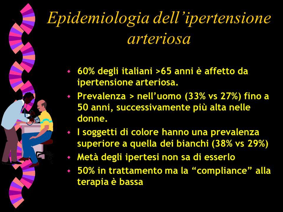 Epidemiologia dell'ipertensione arteriosa