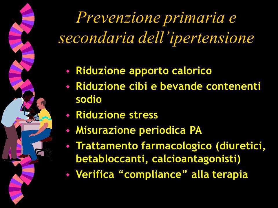Prevenzione primaria e secondaria dell'ipertensione