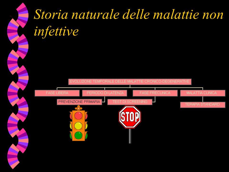 Storia naturale delle malattie non infettive