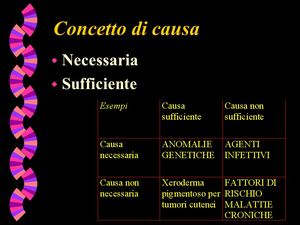 Concetto di causa Necessaria Sufficiente