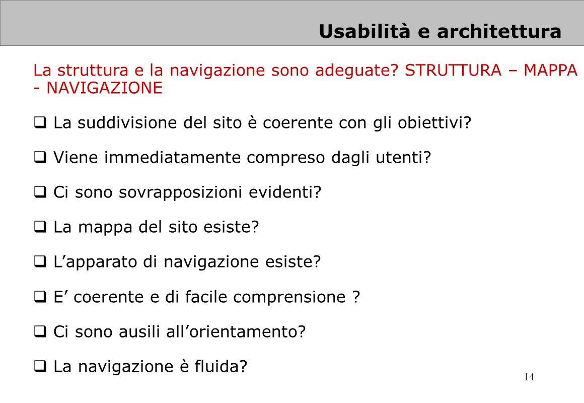 Usabilità e architettura