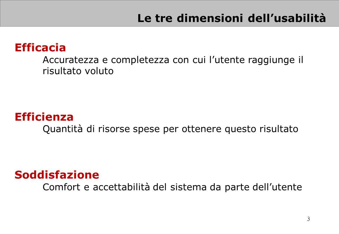 Le tre dimensioni dell'usabilità